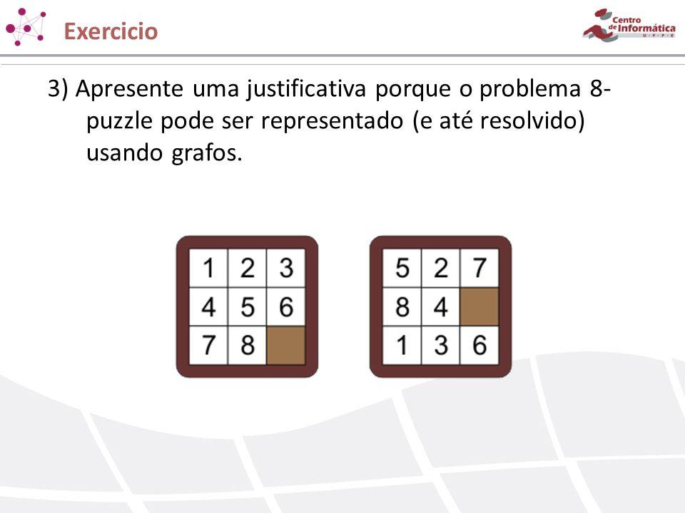 Exercicio 3) Apresente uma justificativa porque o problema 8-puzzle pode ser representado (e até resolvido) usando grafos.