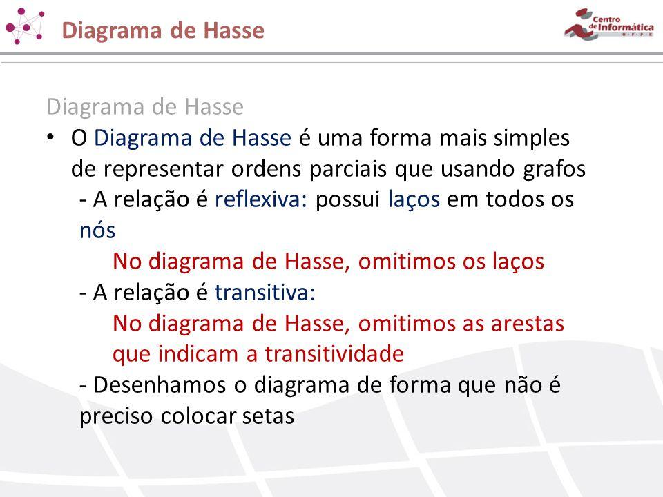 Diagrama de Hasse Diagrama de Hasse. O Diagrama de Hasse é uma forma mais simples de representar ordens parciais que usando grafos.