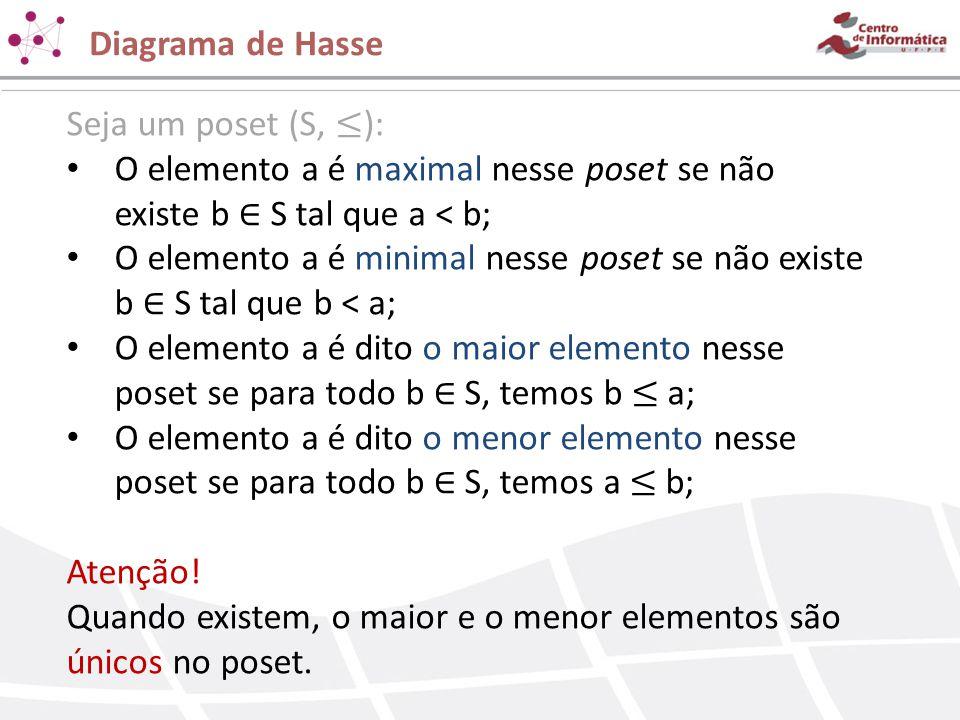 Diagrama de Hasse Seja um poset (S, ≤): O elemento a é maximal nesse poset se não existe b ∈ S tal que a < b;