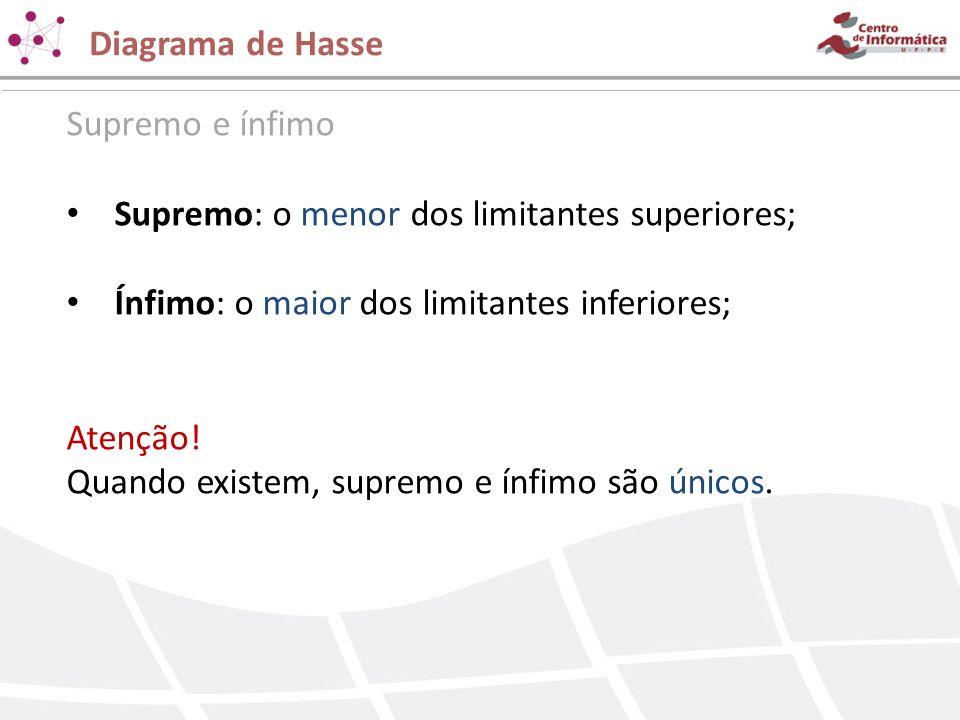 Diagrama de Hasse Supremo e ínfimo. Supremo: o menor dos limitantes superiores; Ínfimo: o maior dos limitantes inferiores;