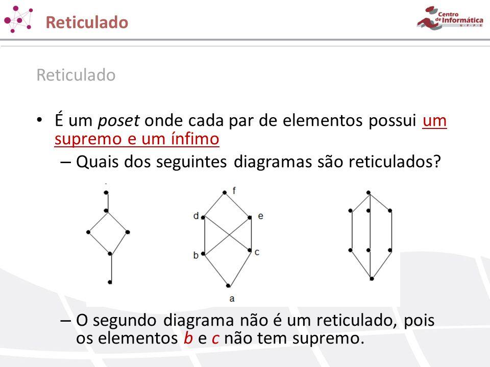 Reticulado Reticulado. É um poset onde cada par de elementos possui um supremo e um ínfimo. Quais dos seguintes diagramas são reticulados