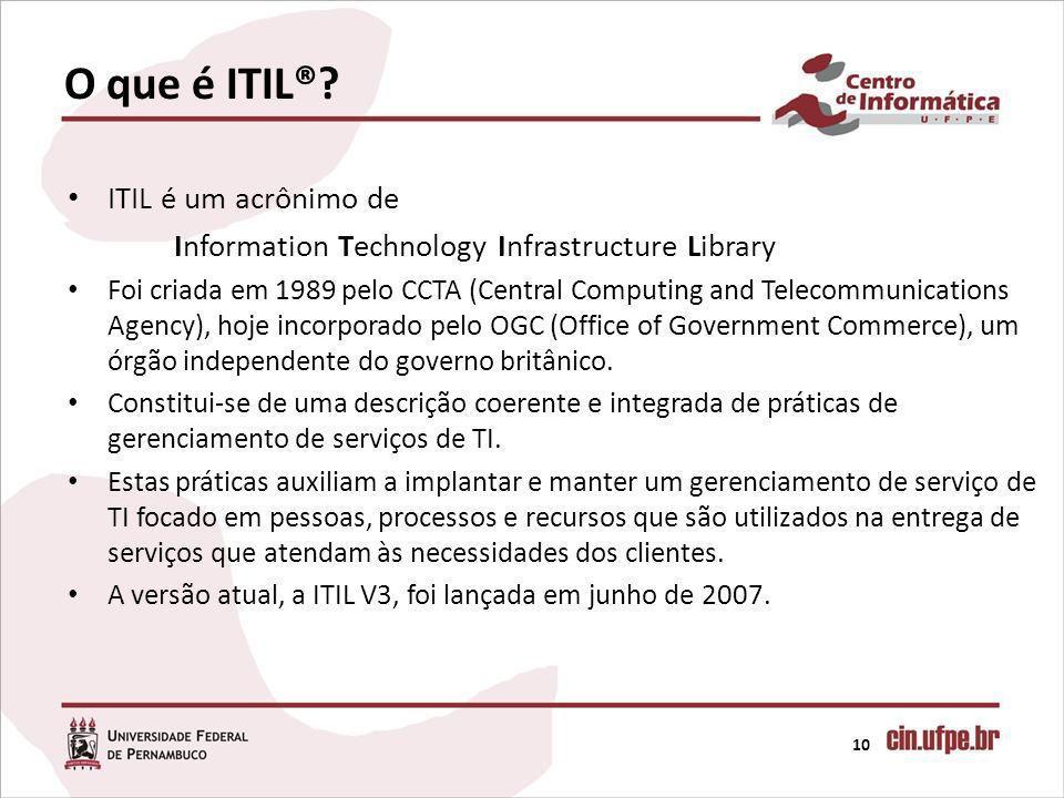 O que é ITIL® ITIL é um acrônimo de