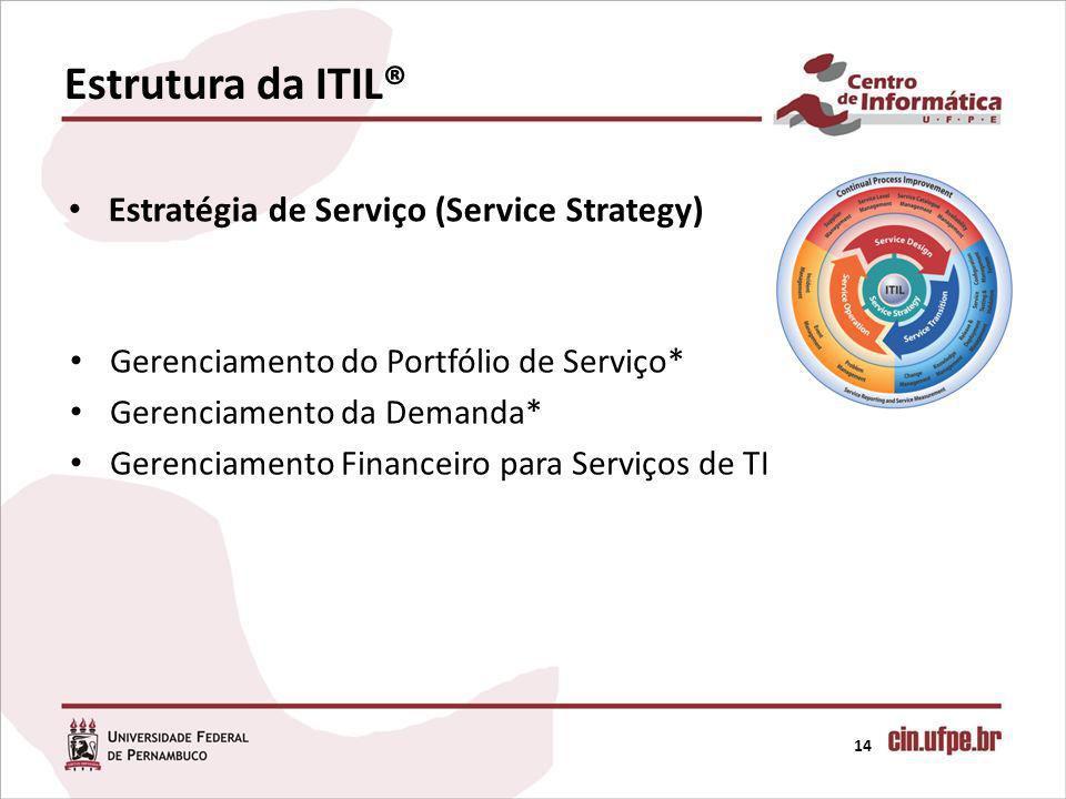 Estrutura da ITIL® Estratégia de Serviço (Service Strategy)