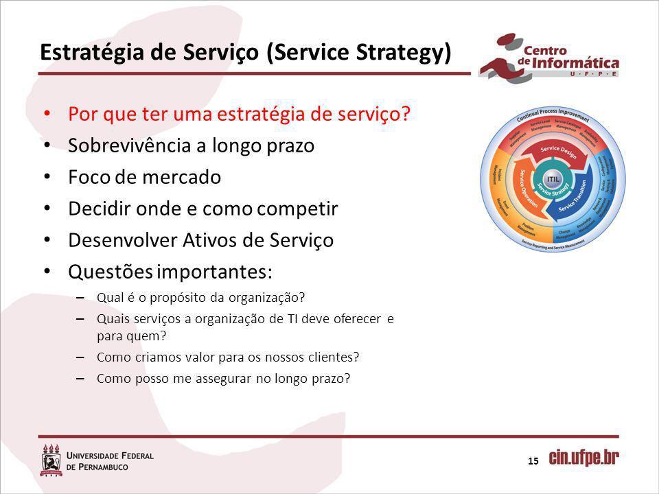 Estratégia de Serviço (Service Strategy)