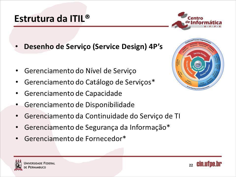 Estrutura da ITIL® Desenho de Serviço (Service Design) 4P's