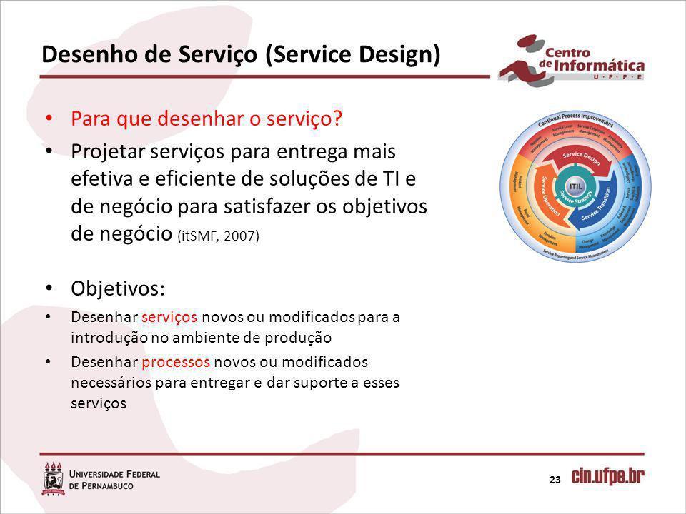 Desenho de Serviço (Service Design)
