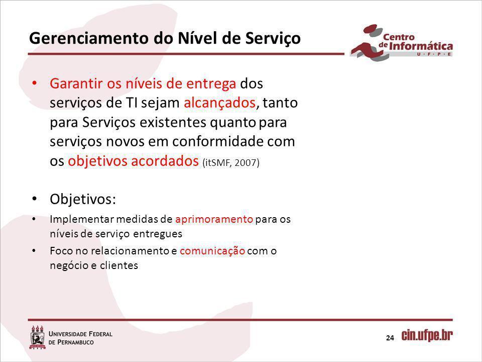 Gerenciamento do Nível de Serviço
