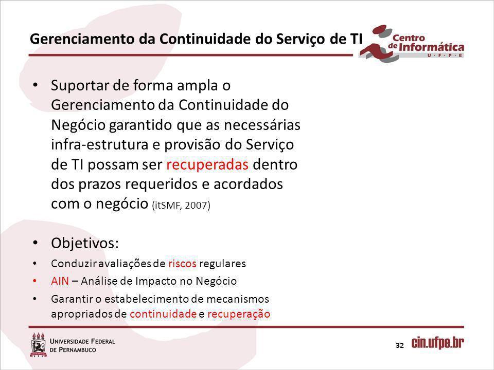Gerenciamento da Continuidade do Serviço de TI