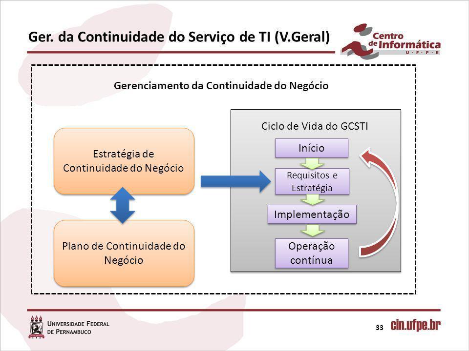 Ger. da Continuidade do Serviço de TI (V.Geral)
