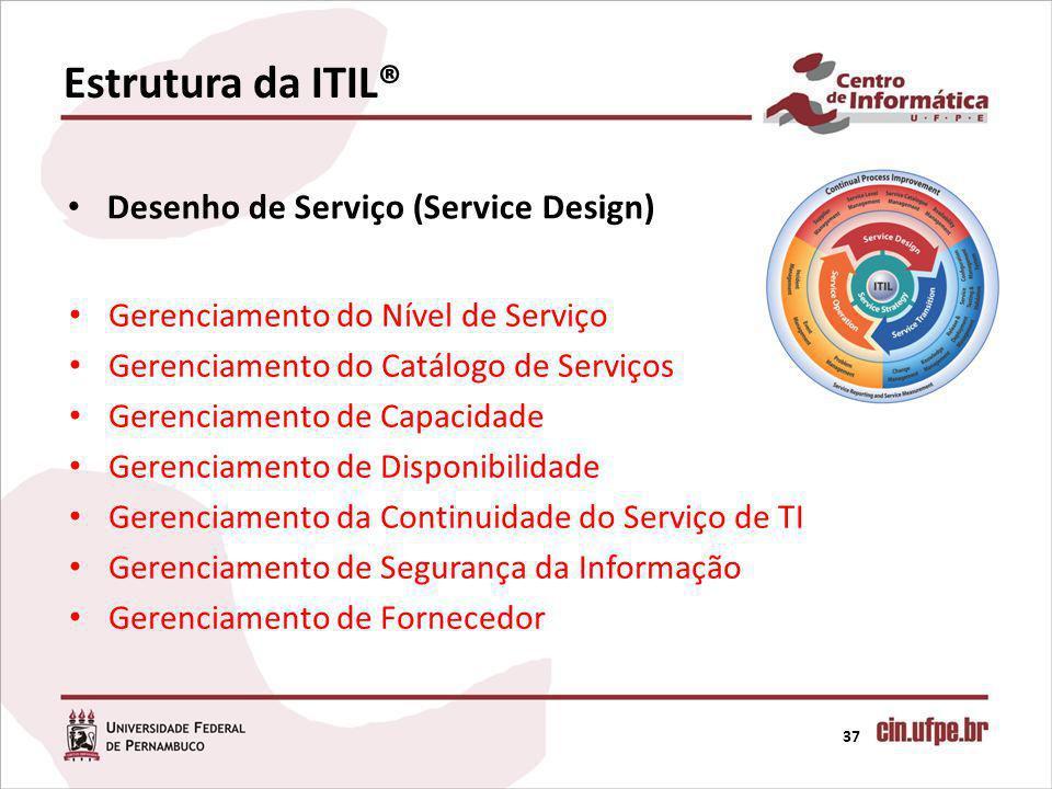 Estrutura da ITIL® Desenho de Serviço (Service Design)
