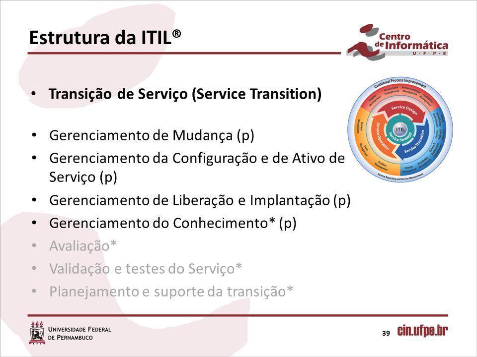 Estrutura da ITIL® Transição de Serviço (Service Transition)
