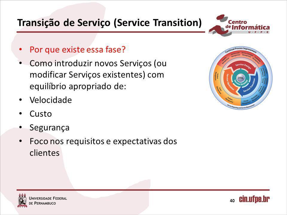 Transição de Serviço (Service Transition)