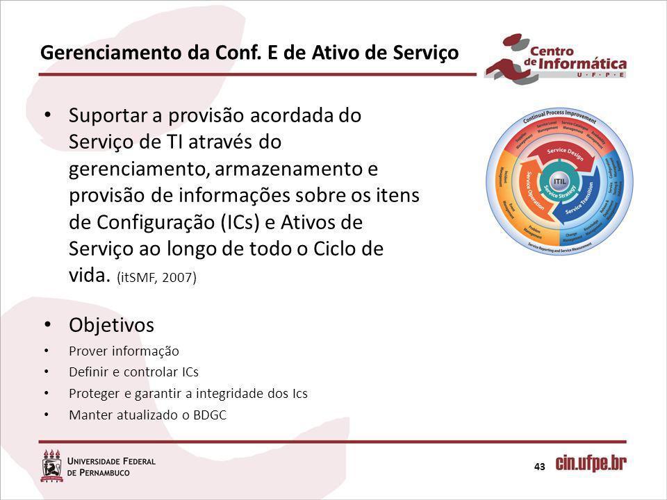 Gerenciamento da Conf. E de Ativo de Serviço