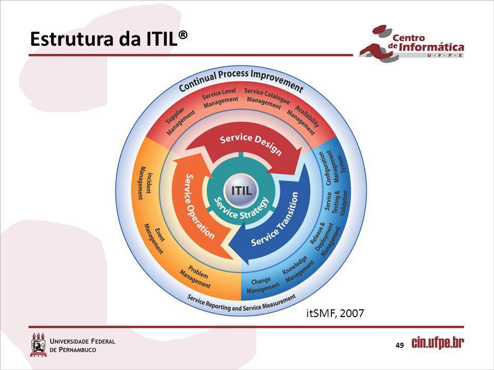 Estrutura da ITIL® itSMF, 2007