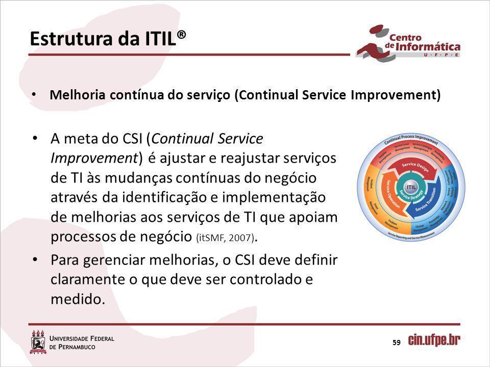 Estrutura da ITIL® Melhoria contínua do serviço (Continual Service Improvement)