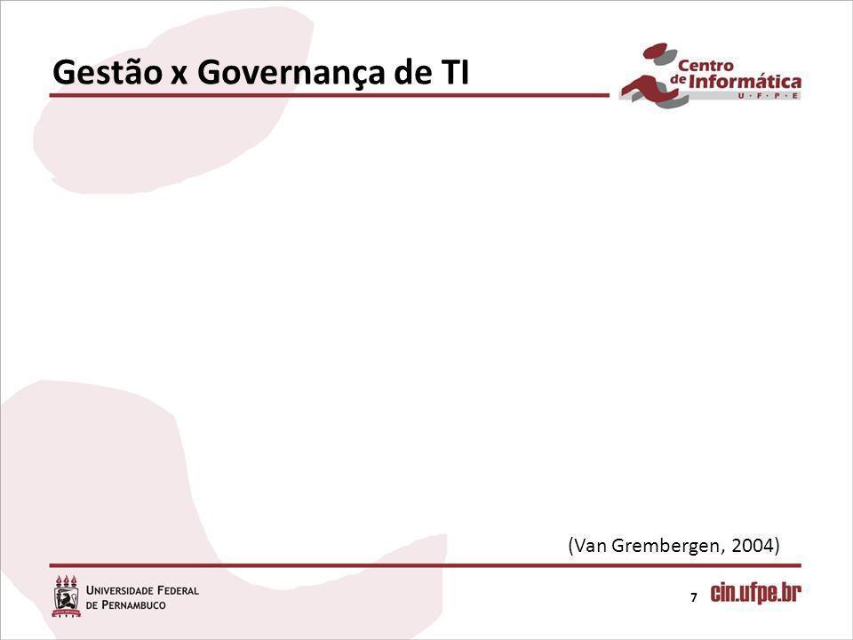 Gestão x Governança de TI