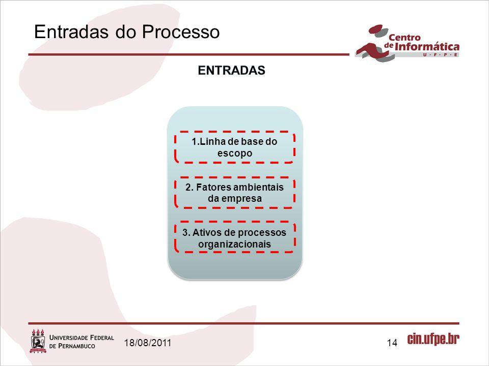Entradas do Processo ENTRADAS 1.Linha de base do escopo
