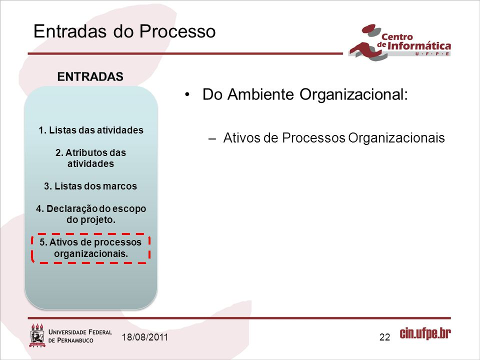 Entradas do Processo Do Ambiente Organizacional: