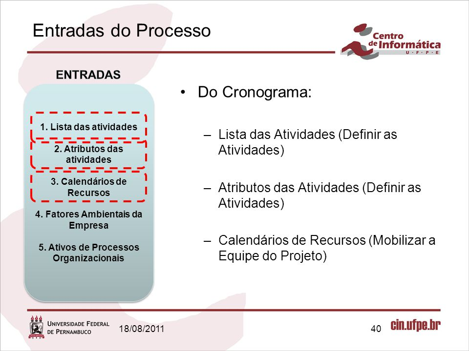 Entradas do Processo Do Cronograma: