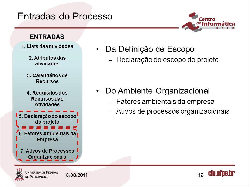 Entradas do Processo Da Definição de Escopo Do Ambiente Organizacional