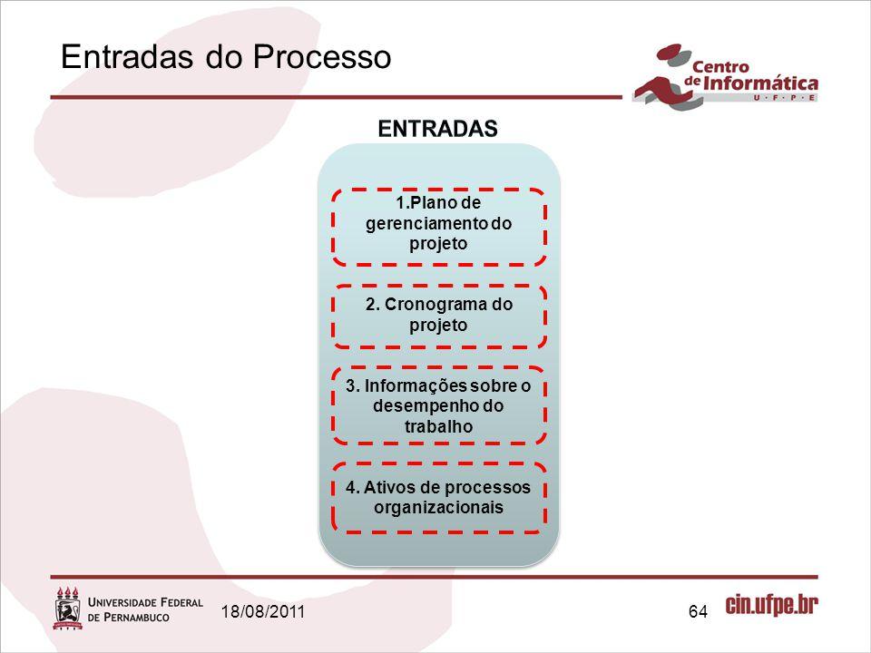 Entradas do Processo ENTRADAS 1.Plano de gerenciamento do projeto