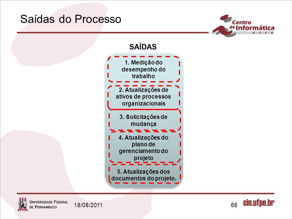 Saídas do Processo SAÍDAS 1. Medição do desempenho do trabalho