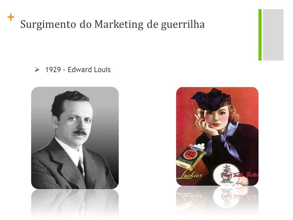 Surgimento do Marketing de guerrilha