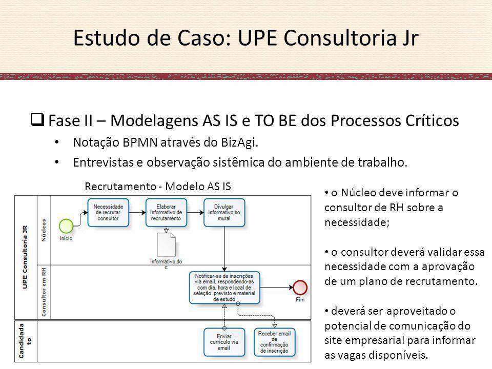 Estudo de Caso: UPE Consultoria Jr