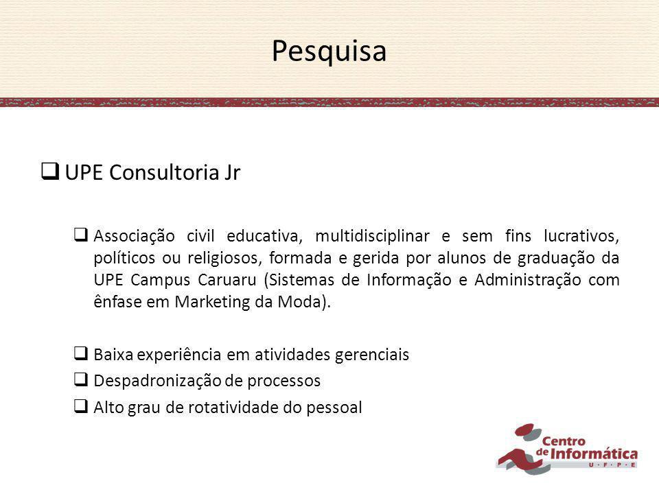 Pesquisa UPE Consultoria Jr