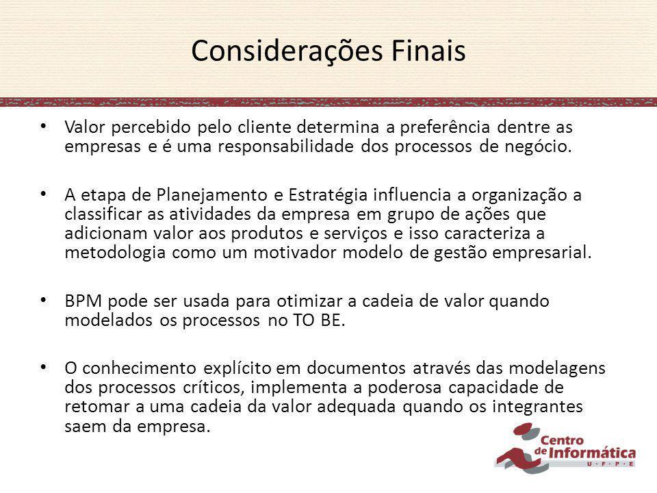 Considerações Finais Valor percebido pelo cliente determina a preferência dentre as empresas e é uma responsabilidade dos processos de negócio.