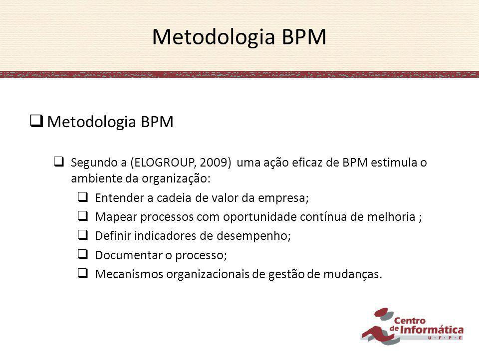 Metodologia BPM Metodologia BPM