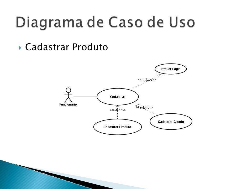 Diagrama de Caso de Uso Cadastrar Produto