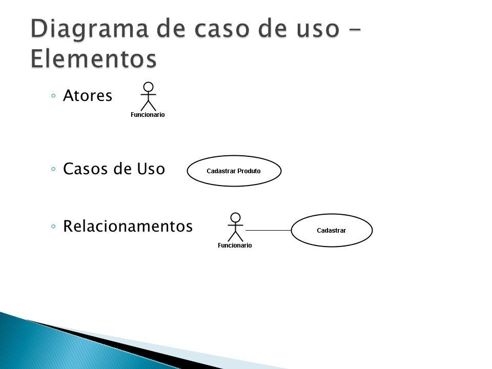 Diagrama de caso de uso - Elementos