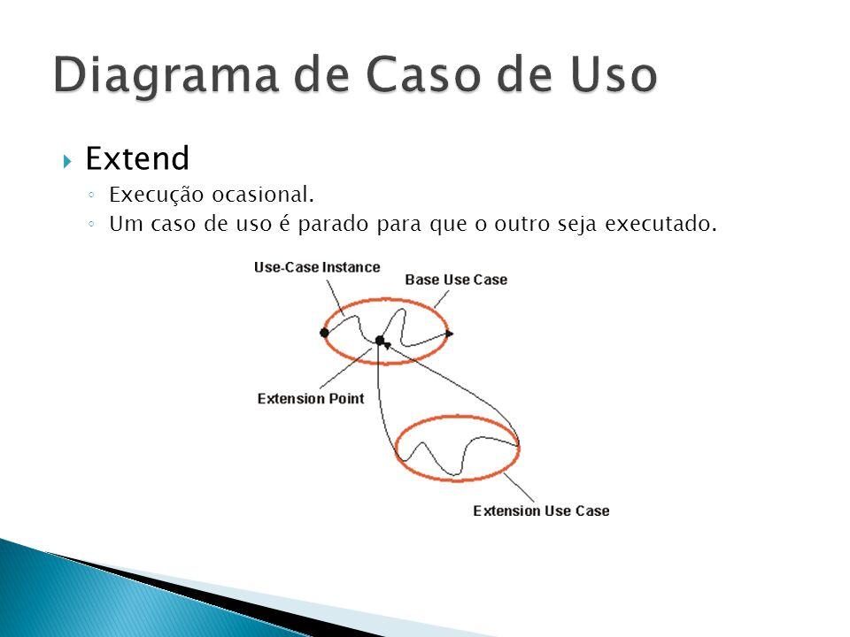 Diagrama de Caso de Uso Extend Execução ocasional.