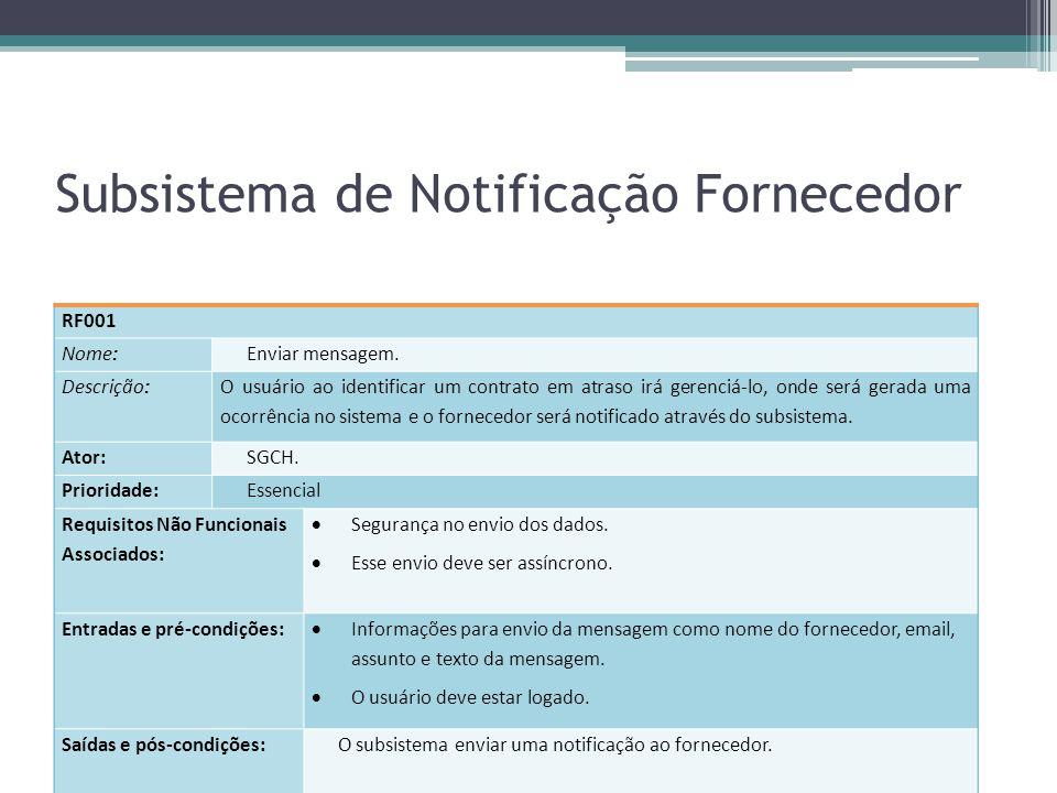 Subsistema de Notificação Fornecedor