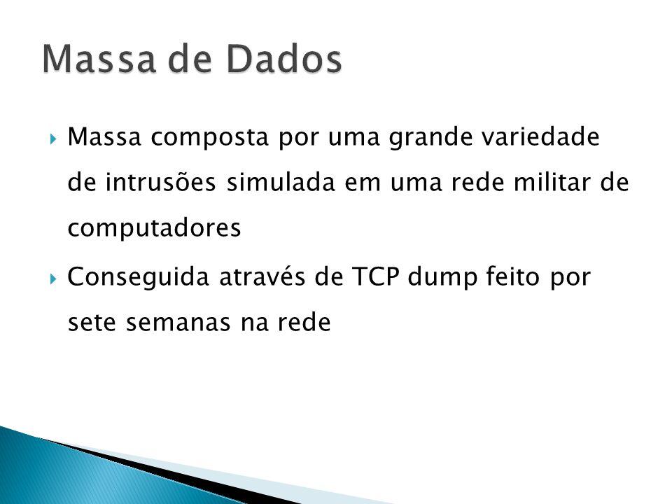 Massa de Dados Massa composta por uma grande variedade de intrusões simulada em uma rede militar de computadores.
