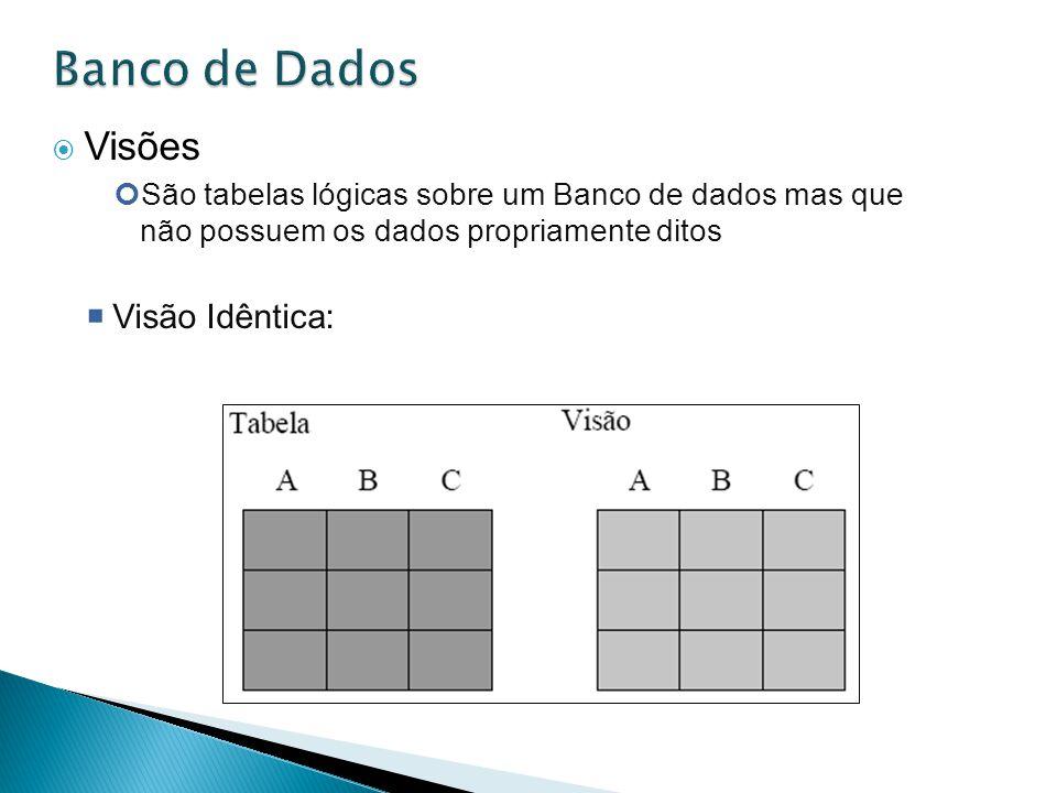 Banco de Dados Visões Visão Idêntica: