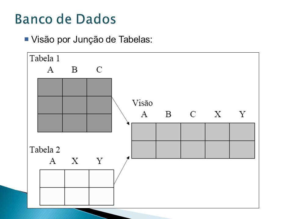 Banco de Dados Visão por Junção de Tabelas: