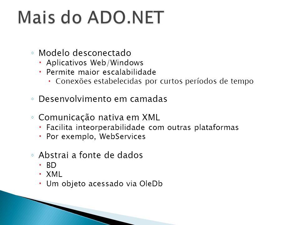 Mais do ADO.NET Modelo desconectado Desenvolvimento em camadas