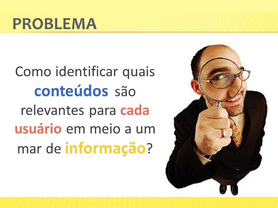Problema Como identificar quais conteúdos são relevantes para cada usuário em meio a um mar de informação