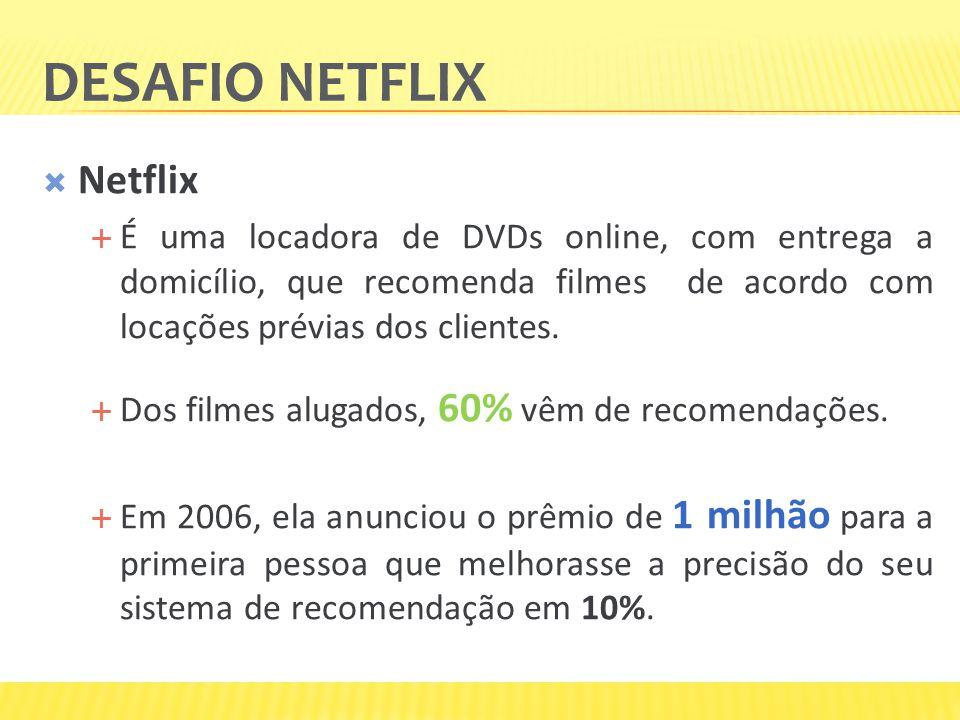 Desafio Netflix Netflix