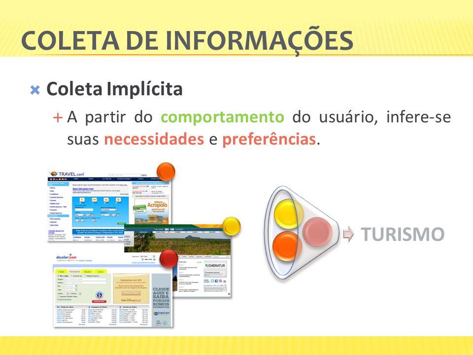 Coleta de informações Coleta Implícita TURISMO