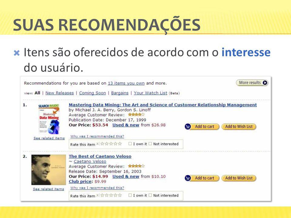Suas recomendações Itens são oferecidos de acordo com o interesse do usuário.