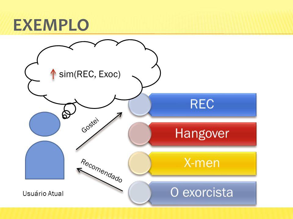 Exemplo sim(REC, Exoc) Gostei Recomendado Usuário Atual REC Hangover