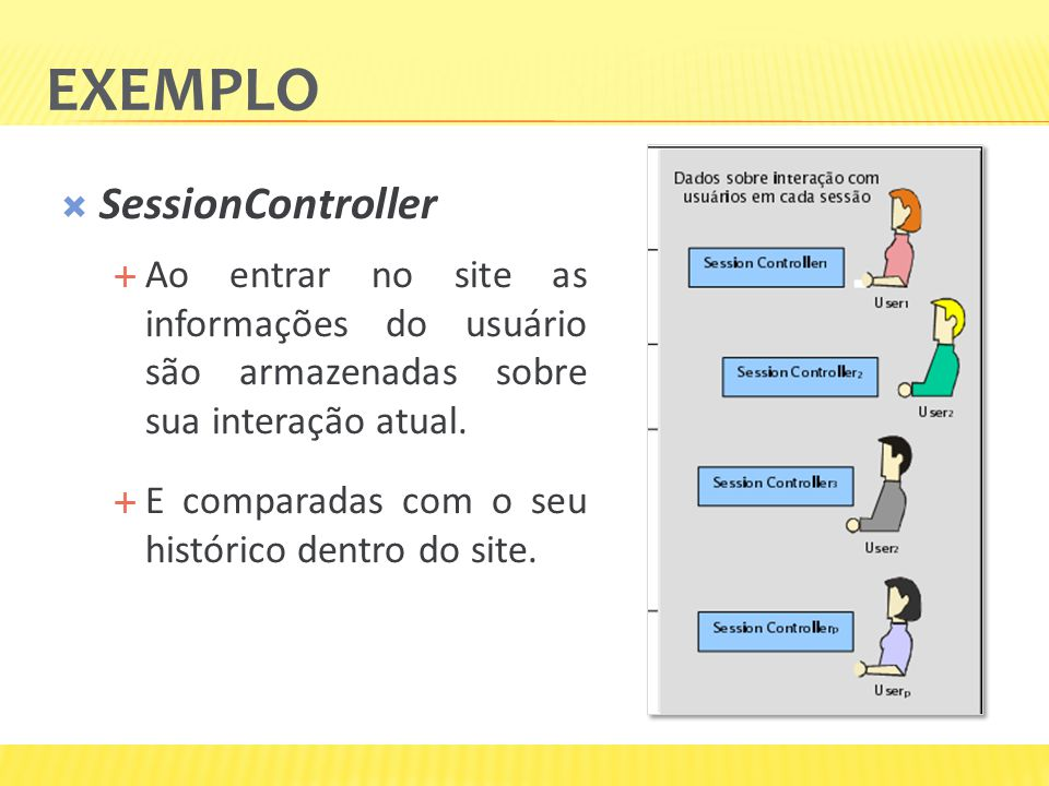 Exemplo SessionController