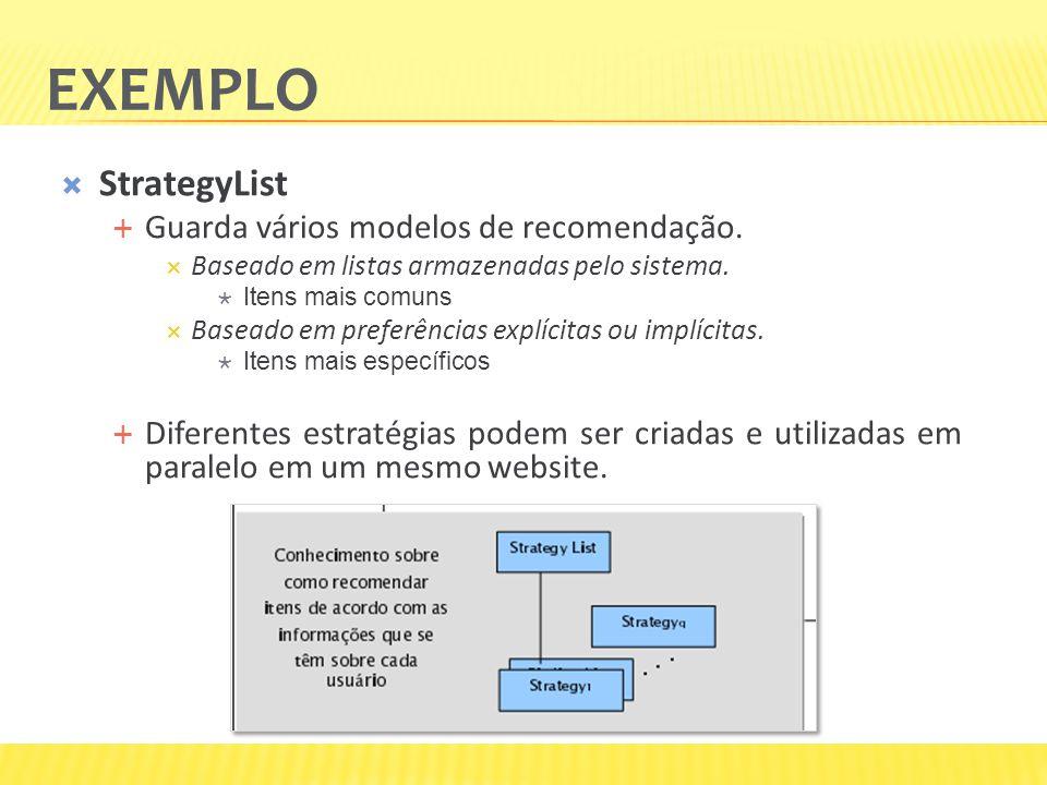 exemplo StrategyList Guarda vários modelos de recomendação.