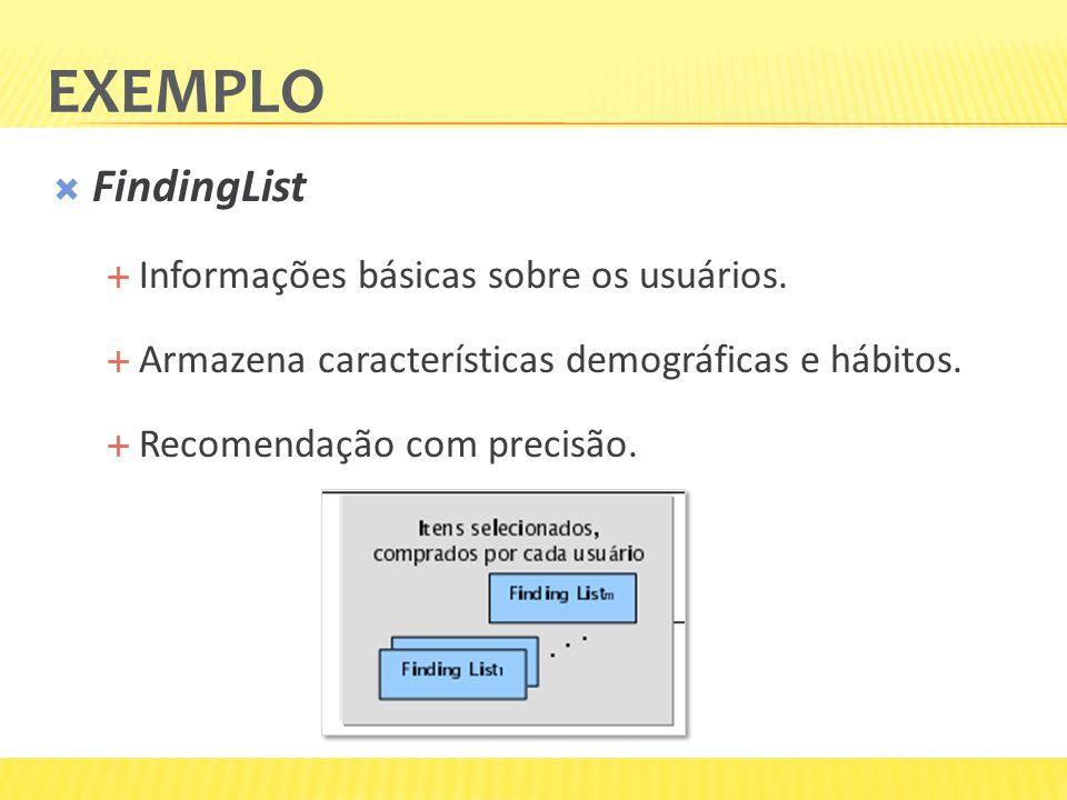 Exemplo FindingList Informações básicas sobre os usuários.