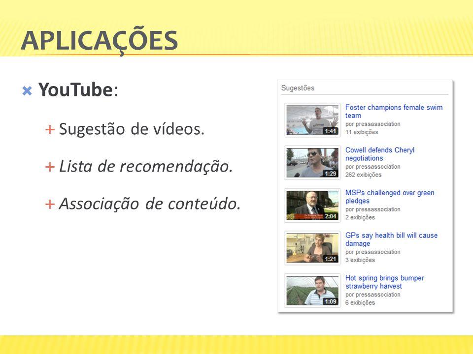 Aplicações YouTube: Sugestão de vídeos. Lista de recomendação.