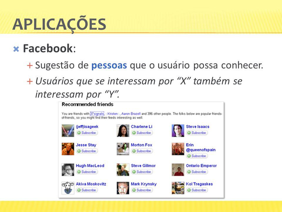 Aplicações Facebook: Sugestão de pessoas que o usuário possa conhecer.