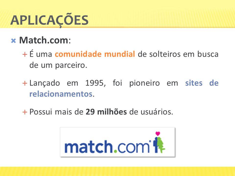 Aplicações Match.com: É uma comunidade mundial de solteiros em busca de um parceiro. Lançado em 1995, foi pioneiro em sites de relacionamentos.